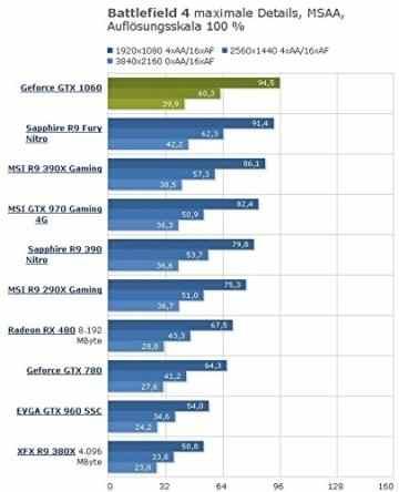 Ultra 8-Kern SSD DirectX 12 Gaming-PC Computer FX 8370E 8x4.30 GHz Turbo - GeForce GTX1060 6GB DDR5 - 16GB DDR3 1600 - 128GB SSD - 2TB HDD - Win10 Prof - DVD±RW - USB 3.0 #5310 -