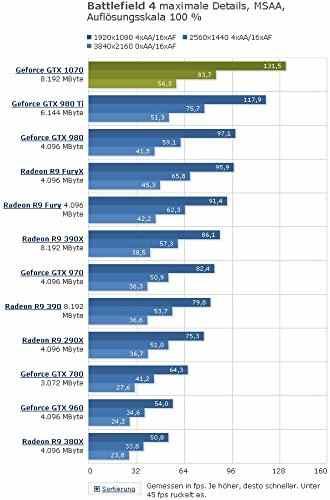 Ultra i7-6700 DirectX 12 EXTREME-Gaming-PC Computer - GeForce GTX1070 8GB DDR5 - 16GB DDR4 2133 - 256GB SSD - 2TB HDD - Windows10 Prof - DVD-RW - USB 3.0 #5135 -